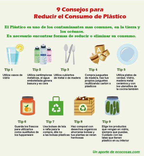 Reducir consumo plástico